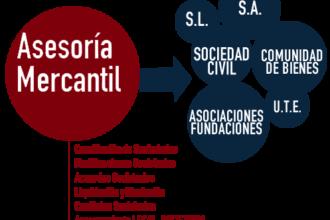 Asesoría Jurídico-Mercantil